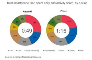 uso_smartphone