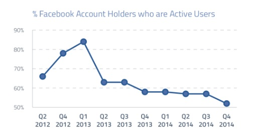 facebook_active_users