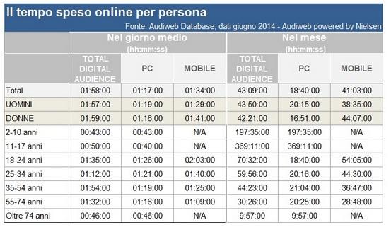 audiweb_tempo_online